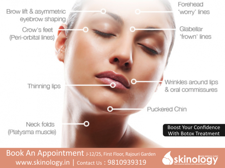 Skinology_Post